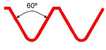 Figura 3 – Rosca Métrica ISO