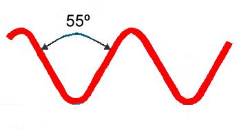 Figura 5 – Rosca normal británica